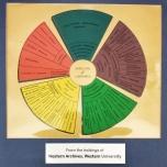 Org chart!